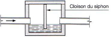 traitement des eaux. Black Bedroom Furniture Sets. Home Design Ideas